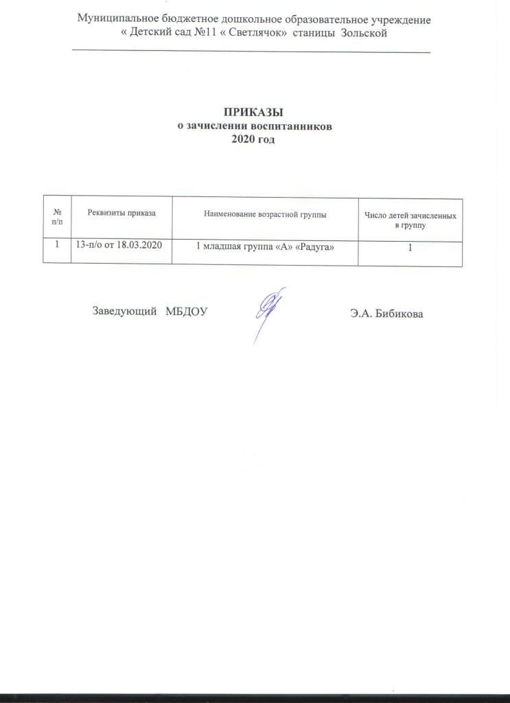 приказы о зачислении март