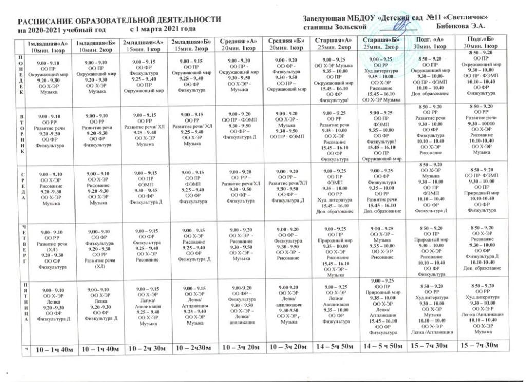 Расписание образовательной деятельности