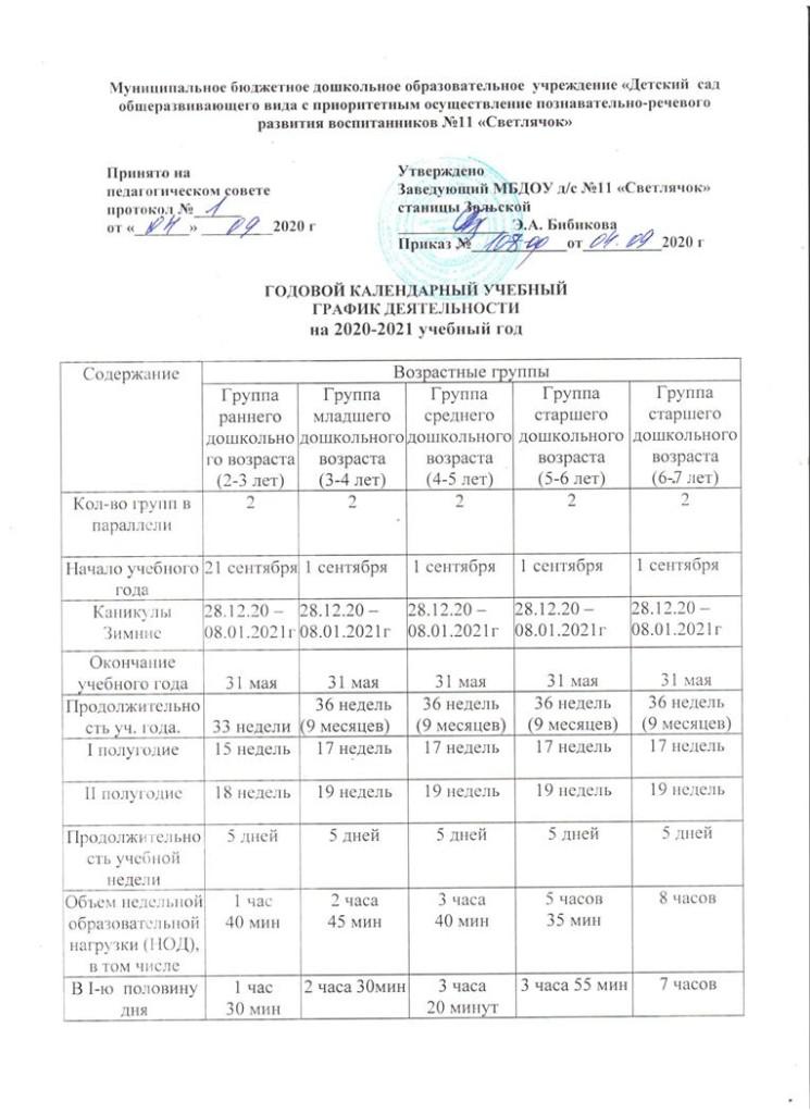 Годовй календарный учебный график деятельности