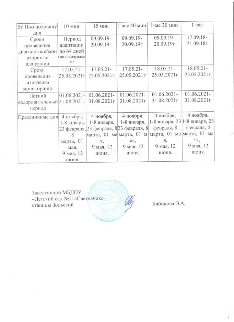 2-ой лист Годовй календарный учебный график деятельности